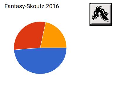 fantasy-2016