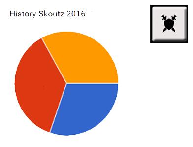 history-2016